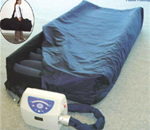 Lateral Rotation Mattress - 