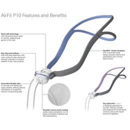 Image of ResMed AirFit™ P10 For Her Nasal Pillows Mask Complete System 7