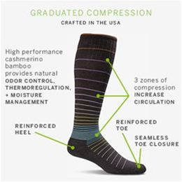 Image of Sockwell Therapeutic Socks