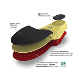 Image of Spenco® PolySorb® Walker/Runner Wide Insoles 38-389