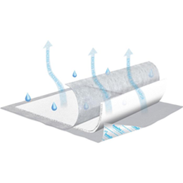 Tena :: Tena® InstaDri Air Underpad (pkg of 5)