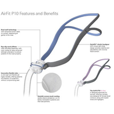 Image of ResMed AirFit™ P10 For Her Nasal Pillows Mask Complete System 4